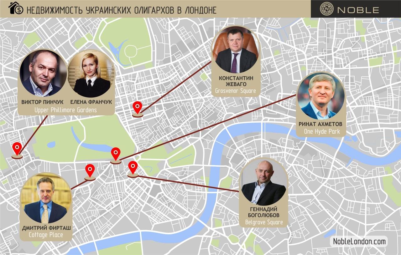 Украинские Олигархи недвижимость в Лондоне